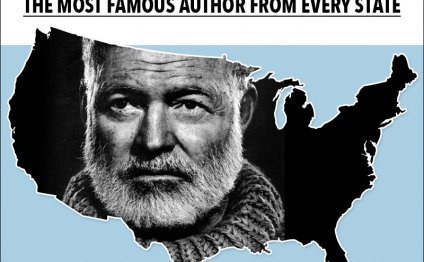 Most Famous Authors From Every
